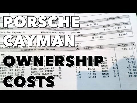 Porsche Cayman | Ownership Costs