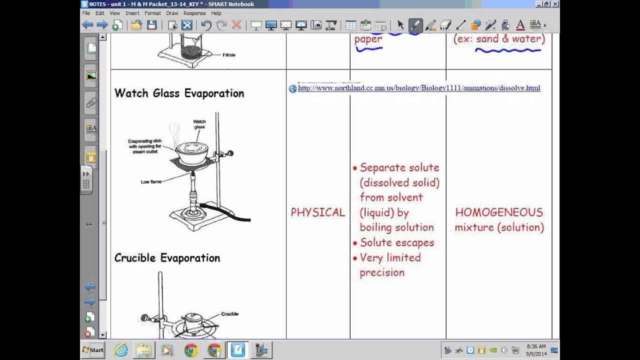 Matter Measurement Separation Techniques Filtration – Separation Techniques Worksheet