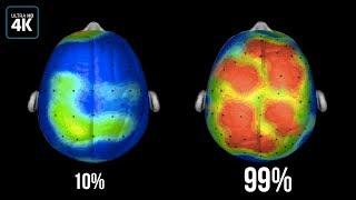 если использовать мозг на 100
