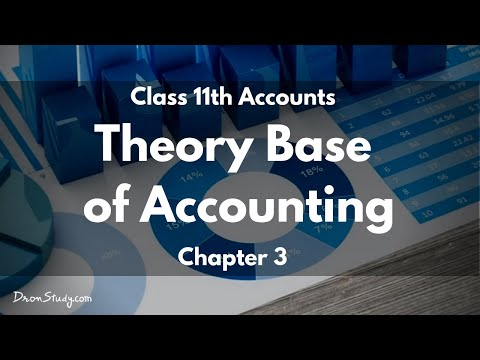 Theory Base of Accounting : Class 11 XI | Accounts | Video Lecture