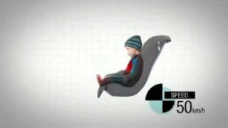 Car Seat Safety(Copyright Disclaimer Under Section 107 of the Copyright Act 1976