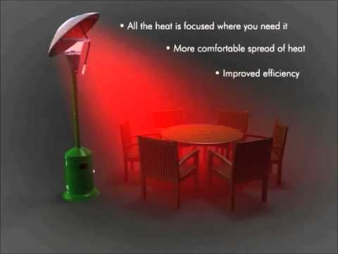 Mirage Heat Focus Patio Heater