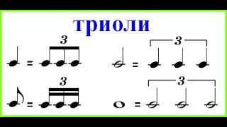 Триоли на барабанах. Минутный урок часть 1. Bobby Rondinelli.