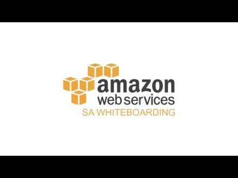 AWS Q&A with an SA: | How should I design my first VPC?