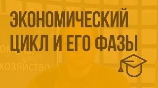 видео Цикличность экономического развития Российского государства
