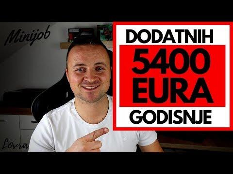 KAKO zaraditi DODATNIH 5400 Eura GODISNJE? MINIJOB NJEMACKA
