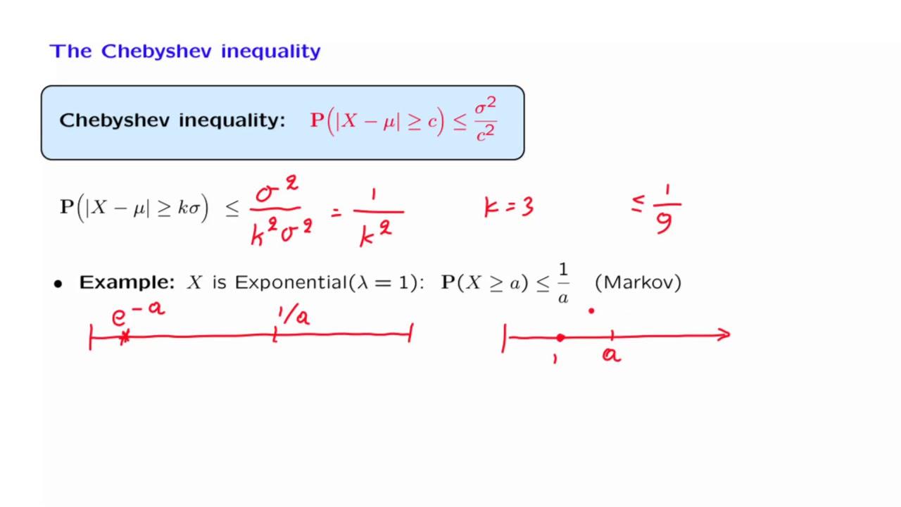 L18.3 The Chebyshev Inequality - YouTube
