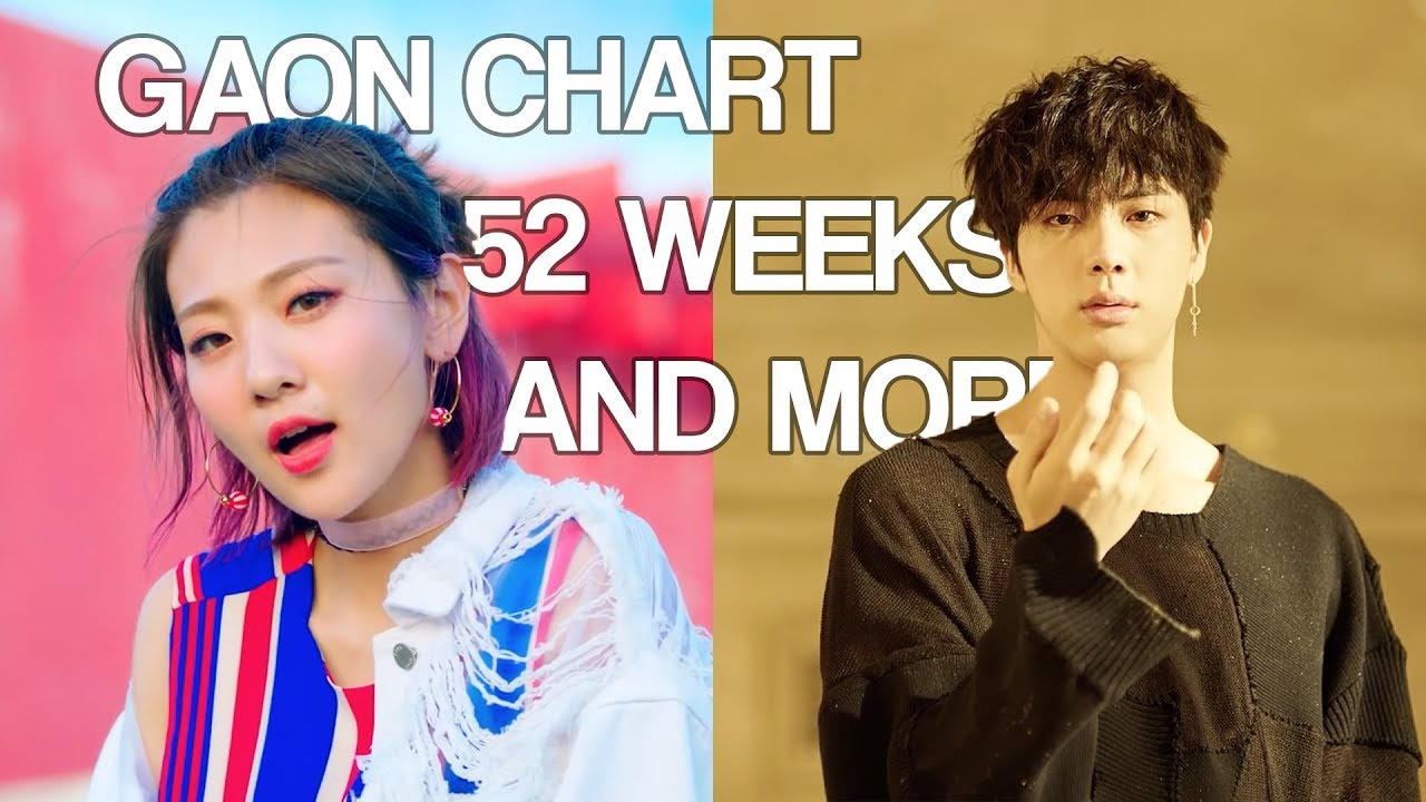 Longest Charting Kpop Songs on the Gaon Chart [2016-June 2019]