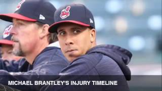 The injury timeline of Cleveland Indians LF M...