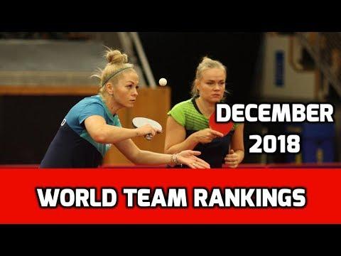 Table Tennis World Team Rankings | December 2018