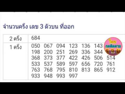 lotterythaithai 2