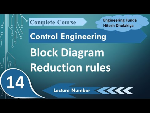 block diagram reduction rules in control engineering by. Black Bedroom Furniture Sets. Home Design Ideas