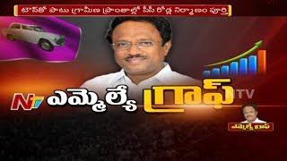 Jadcherla MLA Laxma Reddy || Special Ground Report || MLA Graph || NTV