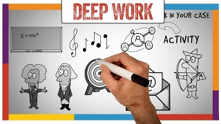 Download Deep Work Summary & Review (Cal Newport) - ANIMATED
