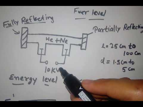 he ne laser construction and working and energy level diagram in rh youtube com Atom Energy Levels Diagram Ground Energy Level Diagram