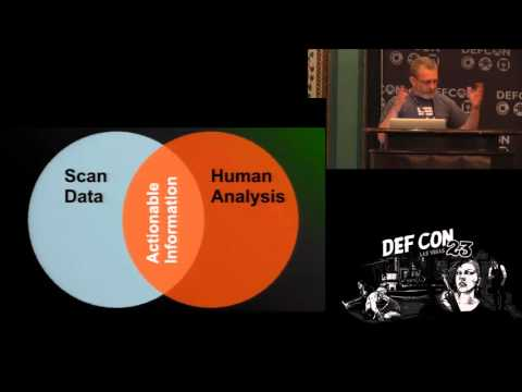 DEF CON 23 - Damon Small - Beyond the Scan   The Value Proposition of Vuln Assessment