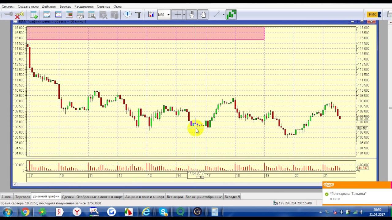 Торговля на московской бирже через сбербанк заработок forex что это такое