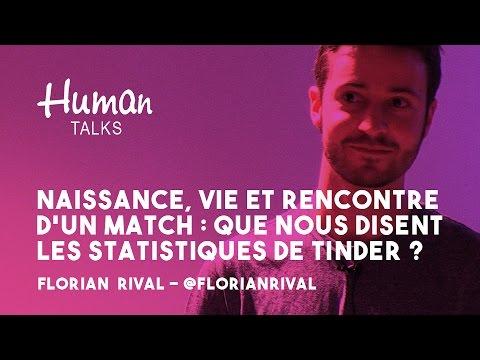 Naissance, vie et rencontre d'un match : que nous disent les statistiques de Tinder ? par Florian Rival