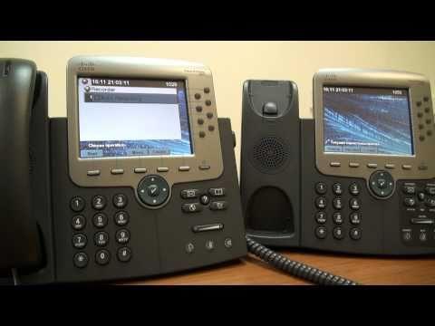 cisco cp 8945 user manual