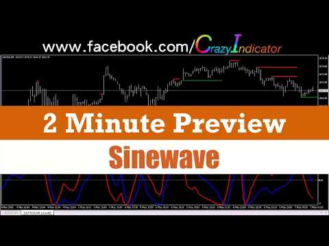 2 Minute Indicator Preview – Sinewave
