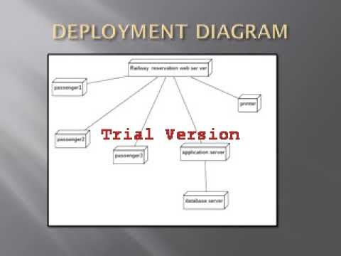 Uml diagram for railway ticket reservation system - YouTube