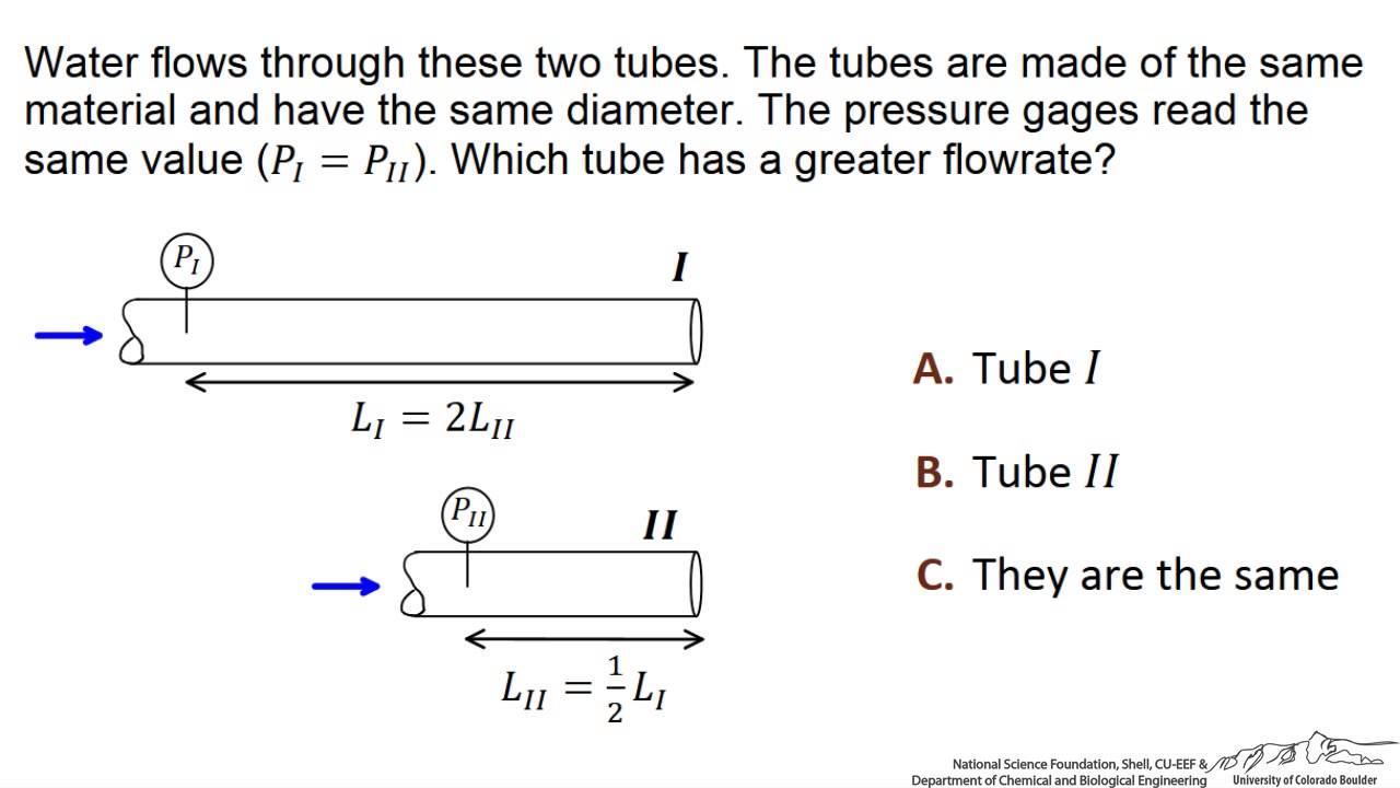 Flow Through Different Pipes (Interactive) - YouTube