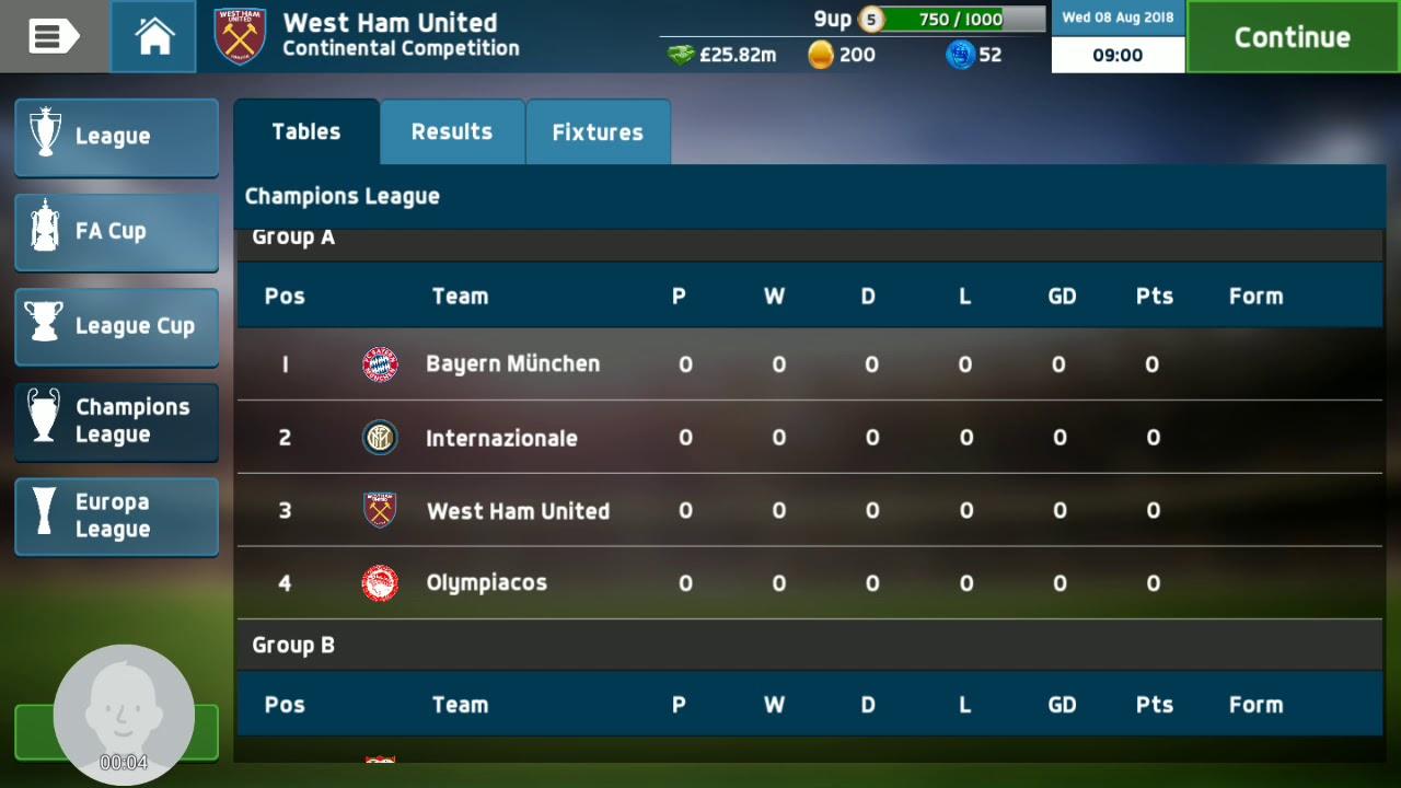Champions Legue Gruppen