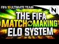 FIFA 15 MATCH MAKING SYSTEM EXPLAINED! - Elo System