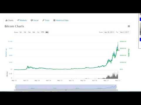 1 Bitcoin=1 Million Dollar Or 1 Crore Pakistani Rupees