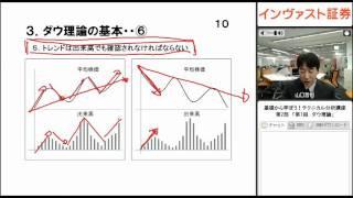 基礎から学ぼうテクニカル分析講座2 【第1回】 ダウ理論