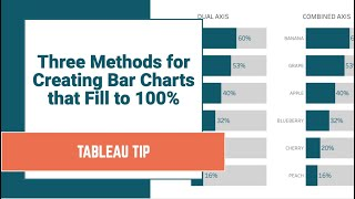 Three Methods for Creating Bar Charts that Fill to 100%
