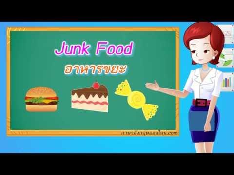 คำศัพท์ภาษาอังกฤษ อาหารขยะ  Junk Food