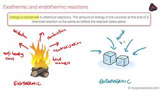 OCR 9-1 Chemistry: Exothermic and endothermic reactions