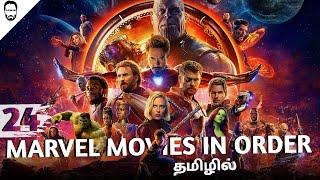 All Marvel Movies in order Tamil | Best Hollywood movies in Tamil Dubbed | Playtamildub