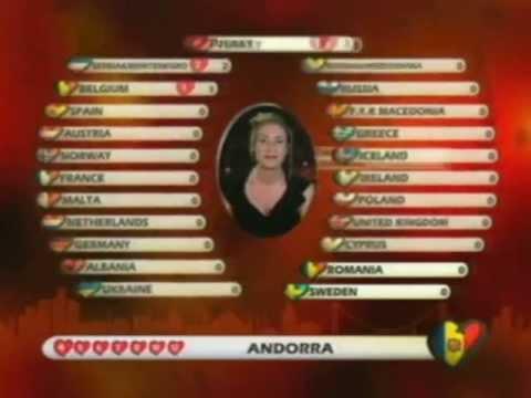 ANDORRA VOTA A ESPA脩A EN EUROVISION