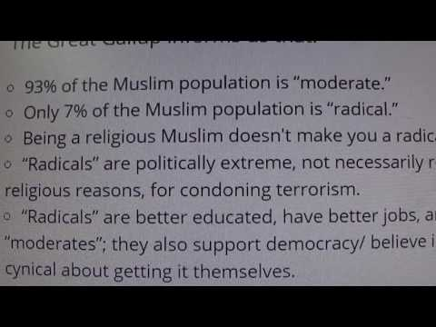 A Gallup Poll About what Muslims Think