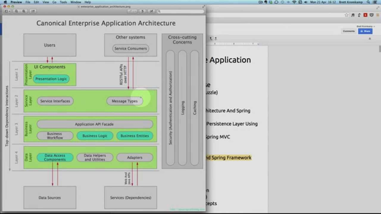Java application architecture tutorial 1 wiring up the for Architecture java