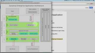 Java Application Architecture Tutorial 1 - Wiring-up The Spring Framework