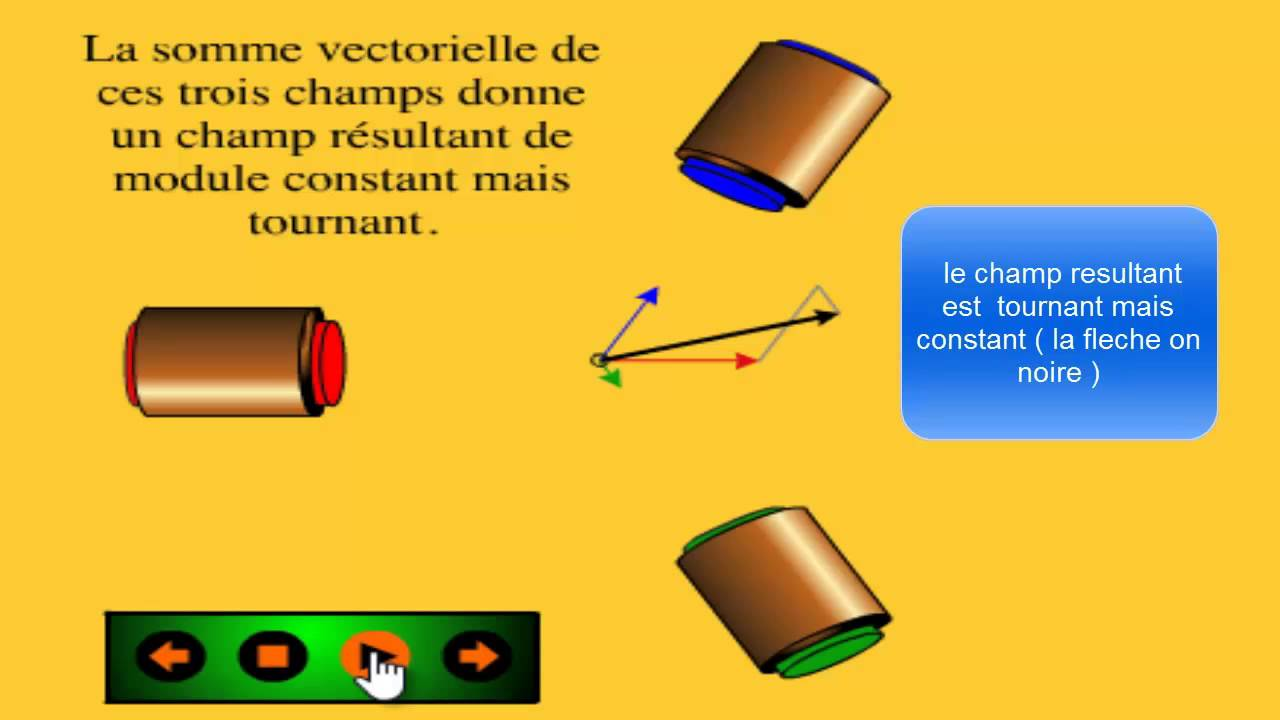 Moteur Asynchrone Partie1 الدارجة المغربية Youtube