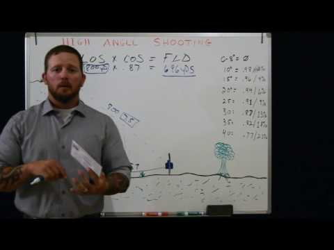 Learning the High Angle Shooting Formula