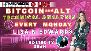 BITCOIN TRADING LIVE - TECHNICAL ANALYSIS OF ALTCOIN CHARTS - WHAT IS COMING NEXT FOR BITCOINS PRICE