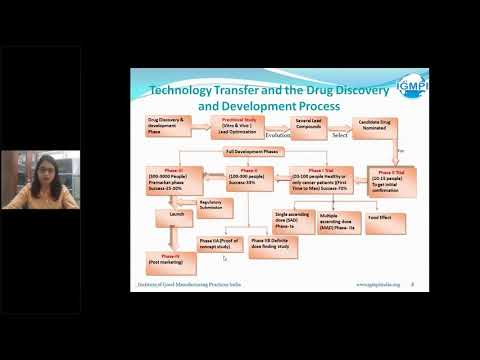 Webinar on Pharmaceutical Process Engineering & Technology Transfer -IGMPI