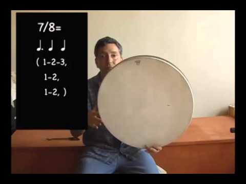 Time Signatures explained