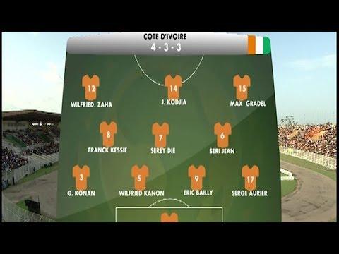 #JDS du 15 octobre 2018 éliminatoires can 2019 Cote D'ivoire vs centre Afrique analyse du match