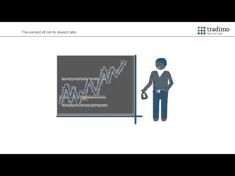 Money management: Protecting your capital   tradimo - learn to trade