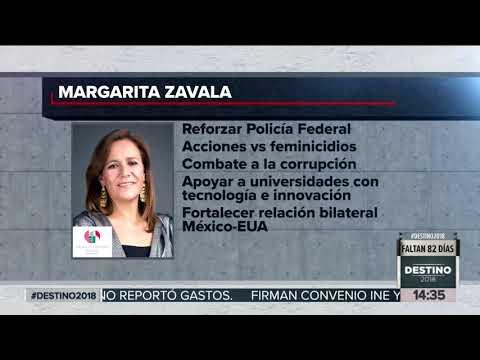 Las propuestas de Margarita Zavala en la American Chamber of Commerce | Noticias con Yuriria