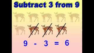NUMBERS WORKSHEET   SUBTRACT 3 FROM 4 TO 10