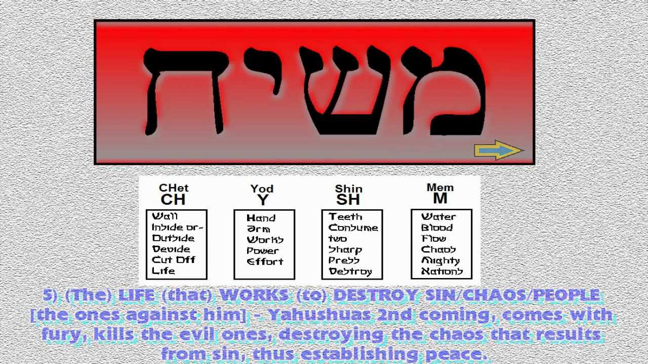 MSHYCH - Hebrew Pictographs & Letters 1 - YouTube