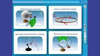 Обзор: Молекулярная физика и термодинамика(ранняя стадия разработки)