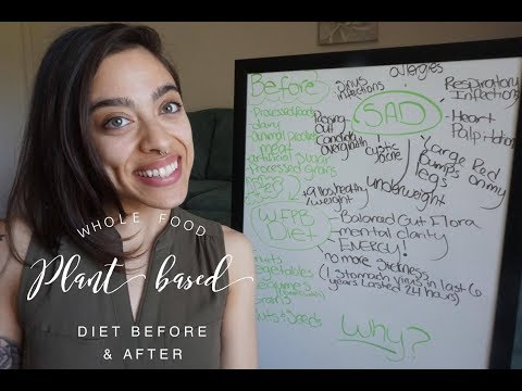 Whole Food Plant Based Diet Before and After (Vegan)